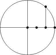 Neliöjuuri 5 konstruoituna.